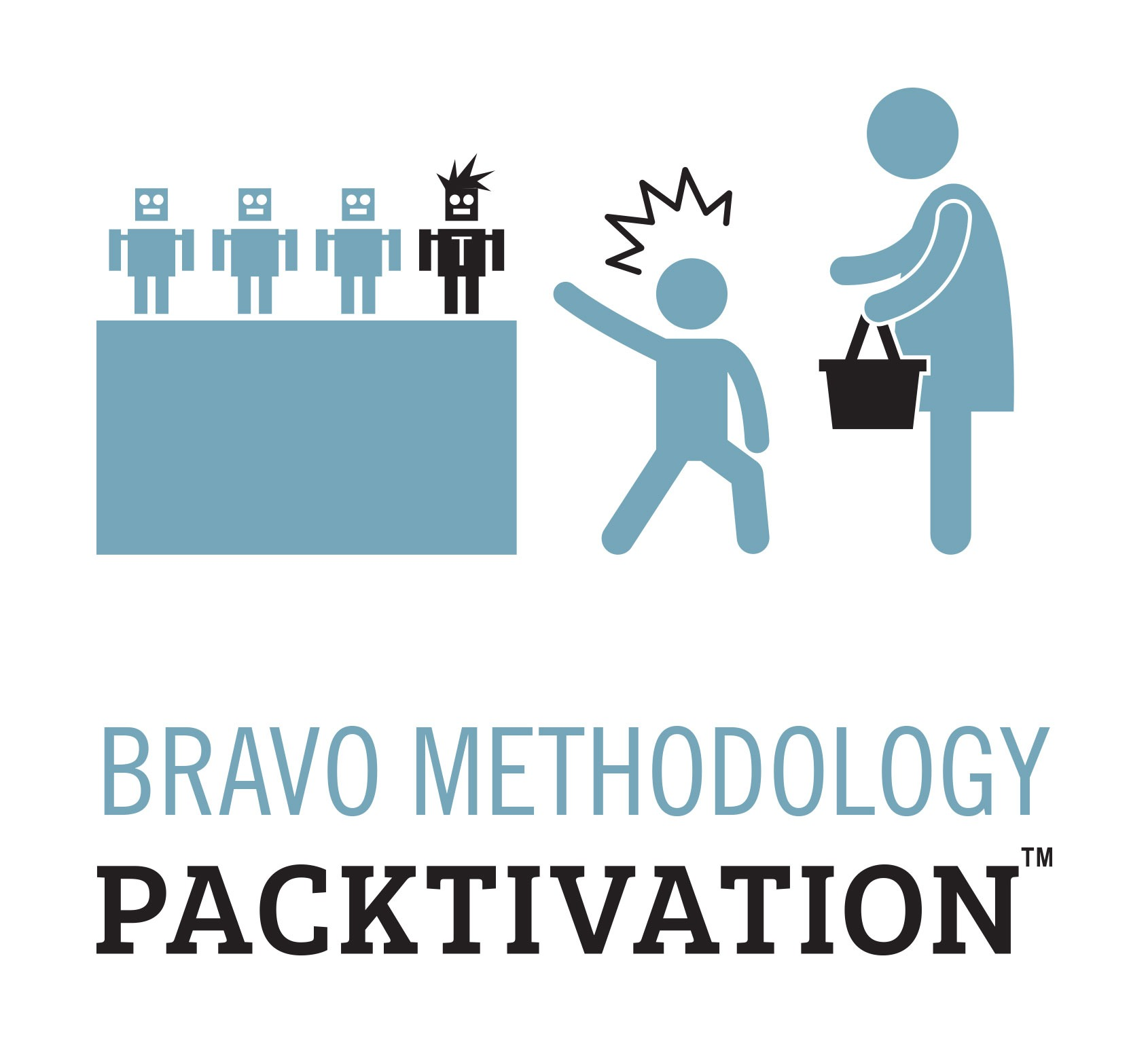 Bravo Methodology Pactivation